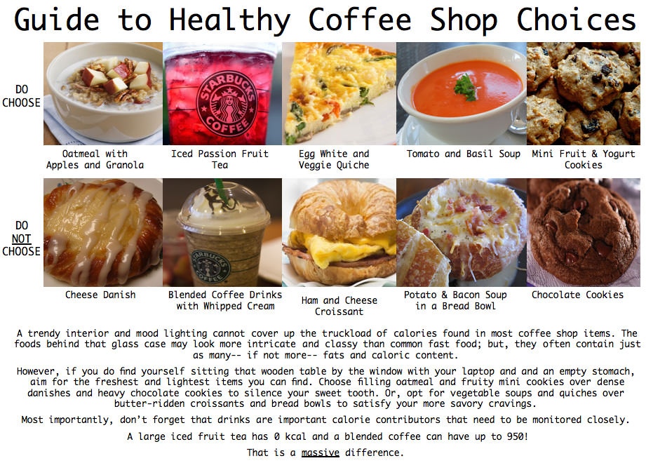 Fitness Stuff 237 Guide To Healthy Coffee Shop Choices