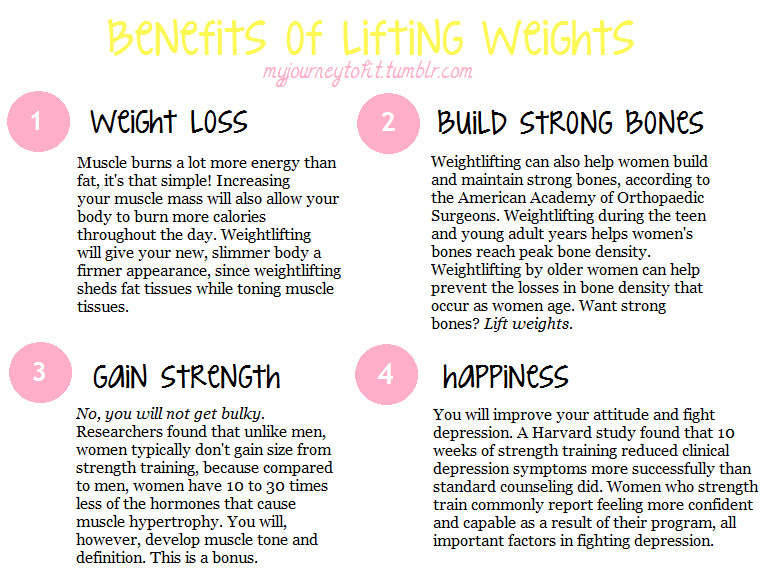 Fitness Stuff #289: Benefits of Lifting Weights
