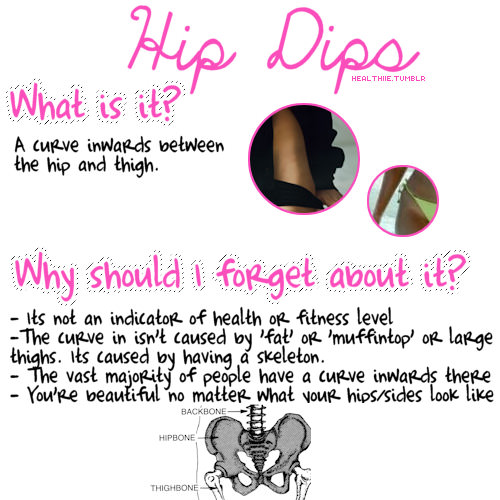 Hip dips, what do guys think of them? - GirlsAskGuys